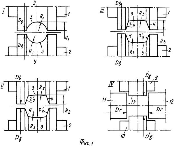 Система калибров трубоформовочного стана
