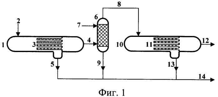 Способ очистки жидких углеводородов от водного раствора метанола