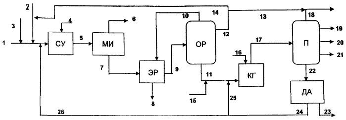 Комплексный способ конверсии содержащего уголь сырья в жидкие продукты