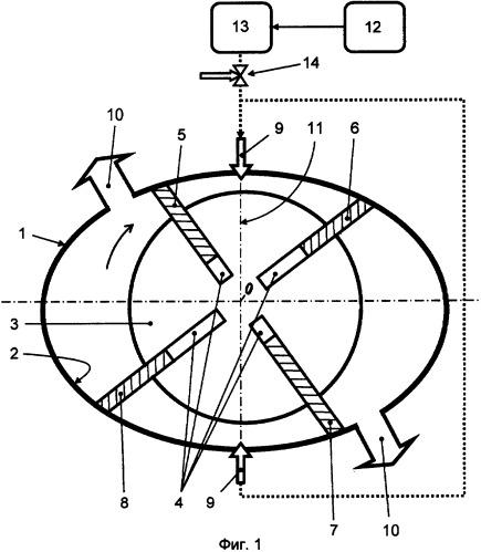 Роторно-поршневой двигатель (варианты)