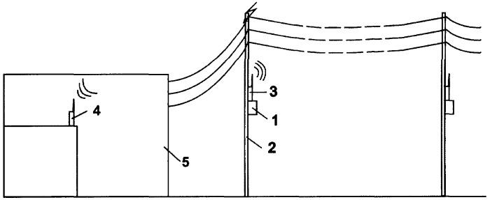 Способ определения места однофазного замыкания в сети с изолированной нейтралью