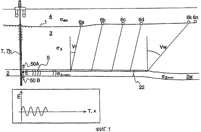 Способ для контроля коллекторного пласта породы с высоким удельным сопротивлением