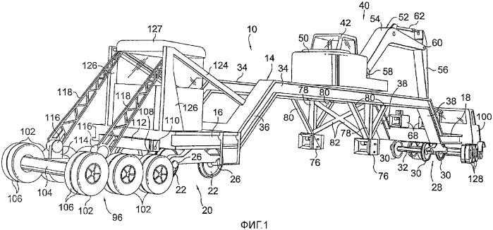 Способ и устройство для разгрузки ленточных рельсов с железнодорожных вагонов