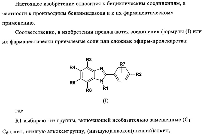 Производные бензимидазола