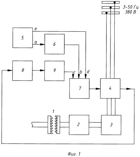 Электростартер для запуска газотурбинных установок