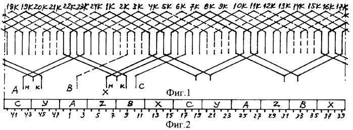 Трехфазная стержневая волновая обмотка электрических машин при целых четных числах q=z/6p 4