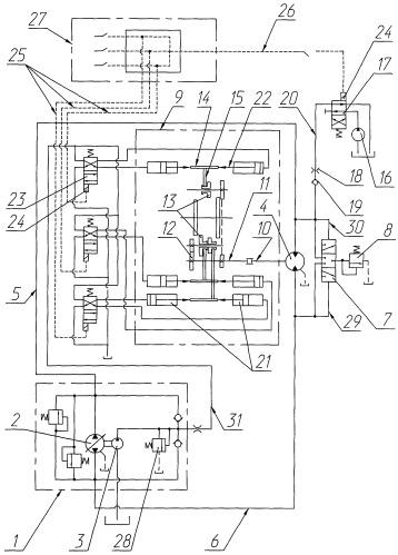 Гидростатическая трансмиссия