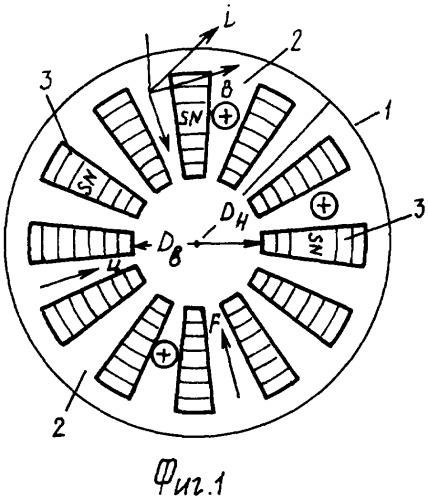 Магнитогидродинамический насос