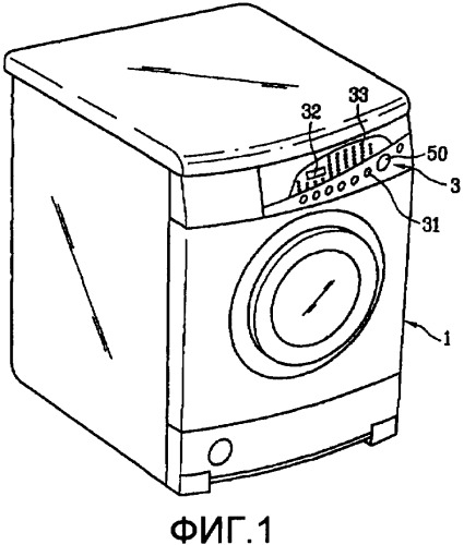 Стиральная или сушильная машина, содержащая устройство управления со сменным положением