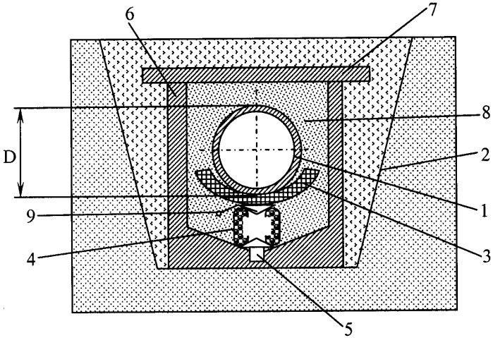 Способ сооружения подземного трубопровода на пересечении тектонических разломов