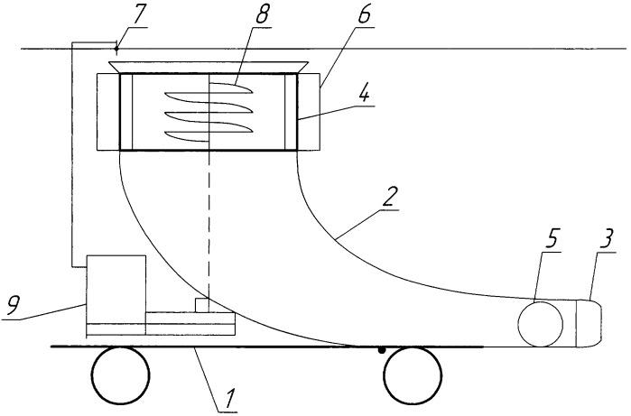 Устройство для прогонки турбин на воздушных судах