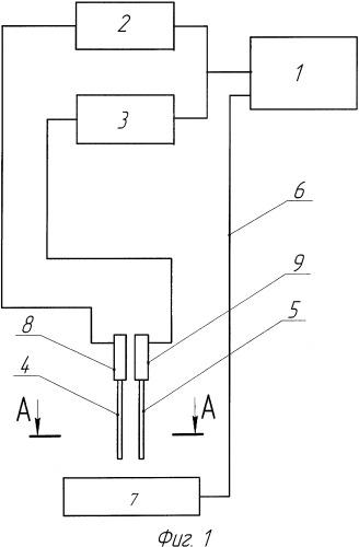Cпособ электродуговой сварки