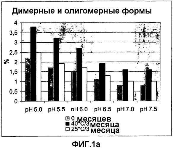 Стабилизированные твердые композиции полипептидов фактора vii