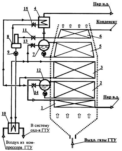 Утилизационная паровая котельная установка