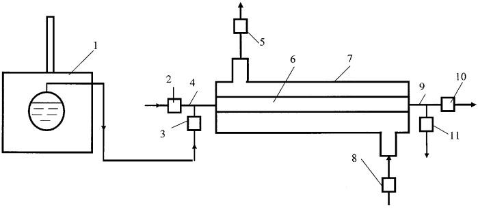 Поверхность нагрева рекуперативного теплообменника Теплообменник Ридан НН 08 Ду 32 Кострома