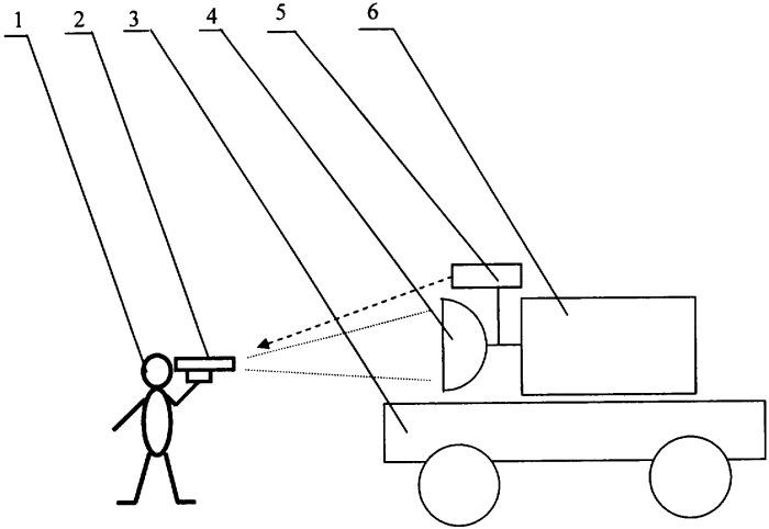 Способ нелетального воздействия на органы зрения человека с помощью квч-излучения и устройство для его осуществления