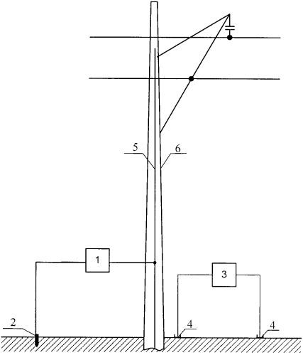 Способ определения коррозионного состояния подземной части железобетонных опор