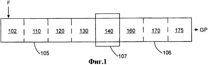 Способ непрерывной экструзии для производства привитых полимеров