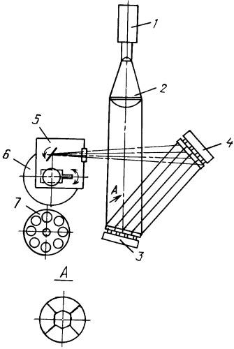Устройство многопозиционной лазерной обработки