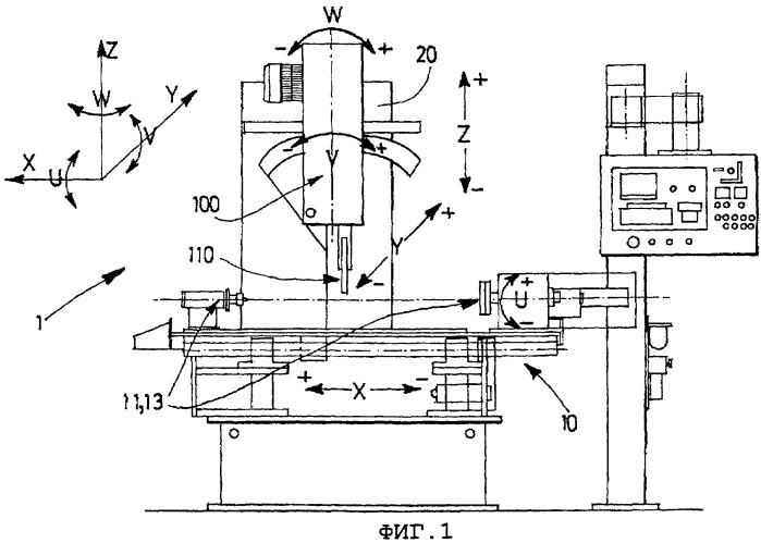 Автоматический способ полировки для механических деталей из титана или титанового сплава