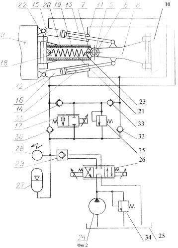 Тягово-сцепное устройство автопоезда