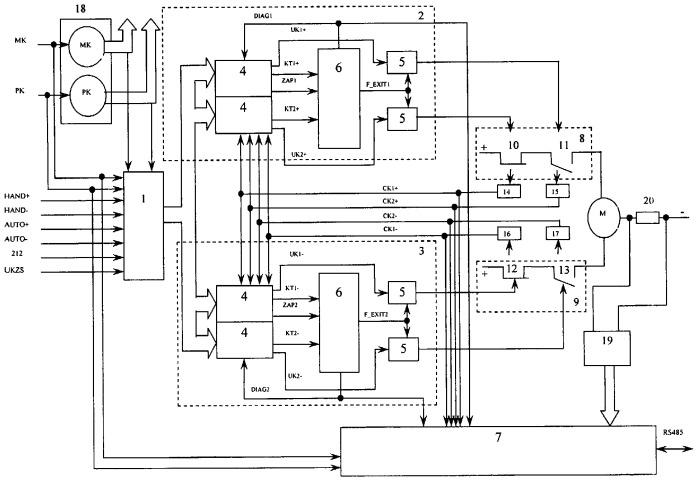 Интеллектуальный блок управления горочным стрелочным электроприводом