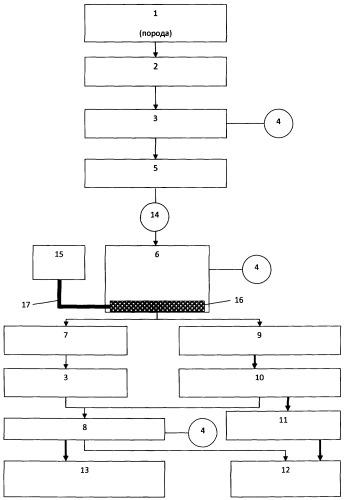Способ получения противоизносного состава из серпентинита и состав на его основе