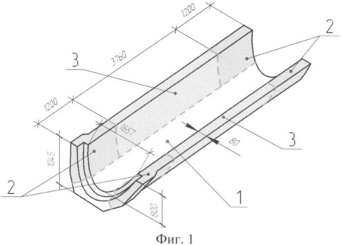 Способ проведения эксплуатационного мониторинга технического состояния лотковых каналов оросительных систем