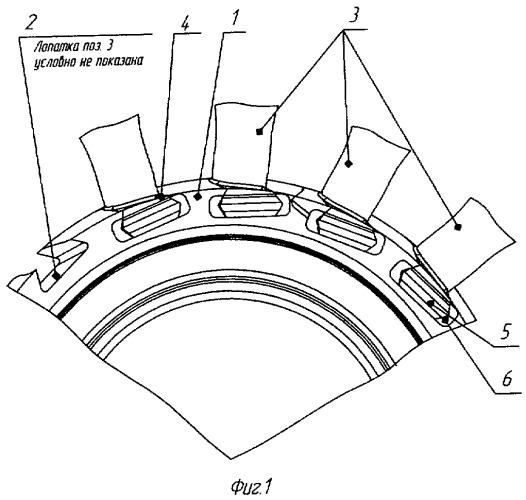 Рабочее колесо осевого компрессора газотурбинного двигателя (варианты)