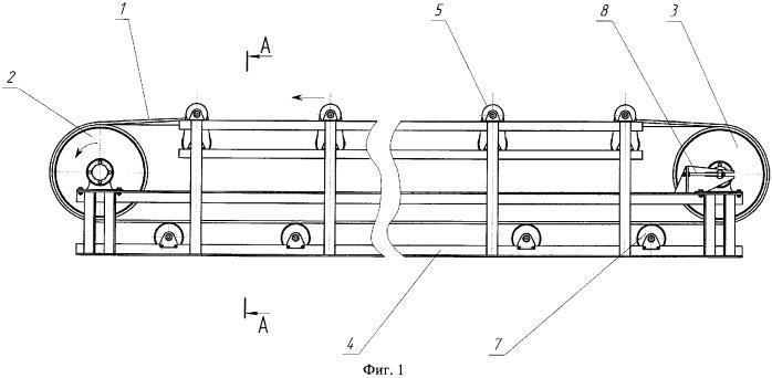патенты на ленточный конвейер