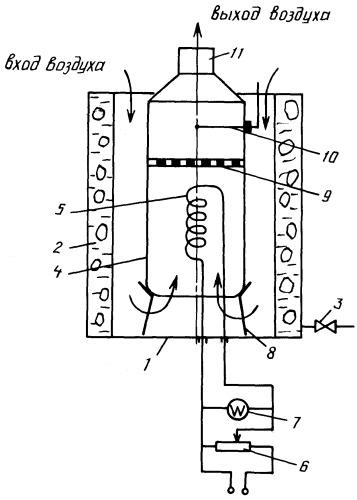 Лабораторная установка по технической термодинамике