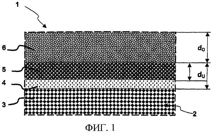 Водопроницаемое покрытие для грунта и способ изготовления покрытия для грунта