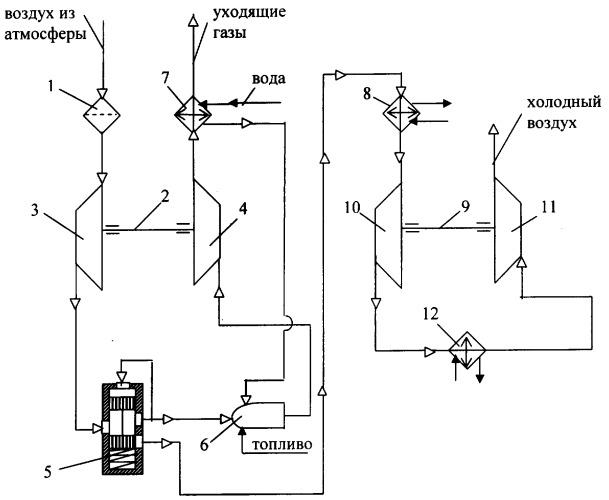 Способ получения холодного воздуха в турбохолодильной установке