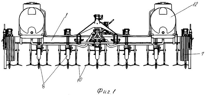 Система распределения жидких удобрений комбинированного агрегата для обработки почвы и внесения жидких удобрений