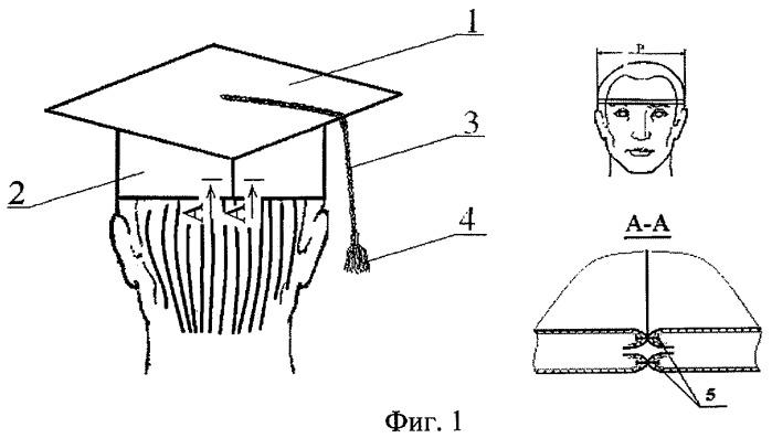 Способ изготовления академической конфедератки с эластичным околышем