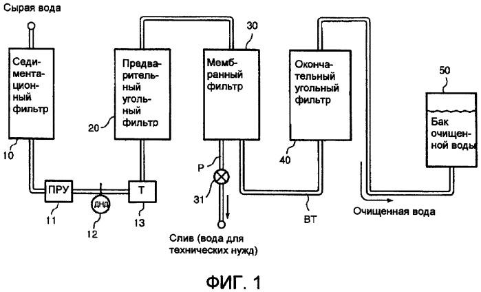 Аппарат автоматической промывки мембранного фильтра в очистителе воды