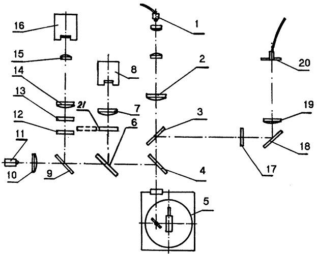 Устройство для контроля лазерных технологических процессов