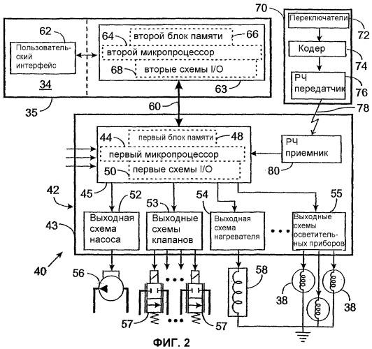Распределенная система управления для гидромассажной ванны
