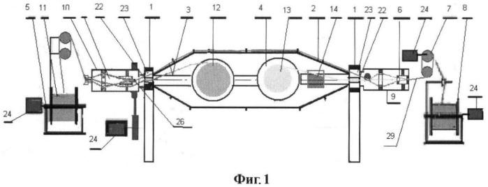 Способ изготовления волоконно-оптического металлического модуля и устройство для его реализации