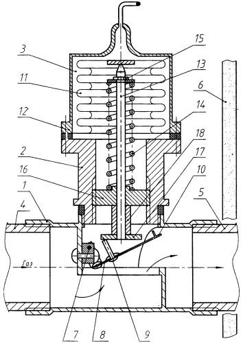Газовый регулятор
