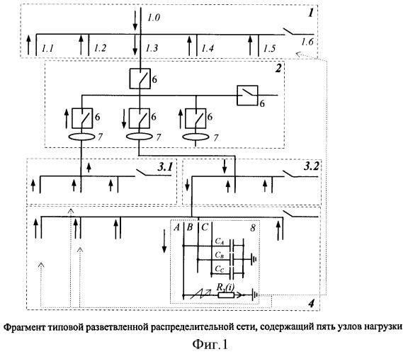 Способ определения фидера с однофазным замыканием на землю и автоматическим вводом резерва в распределительных сетях