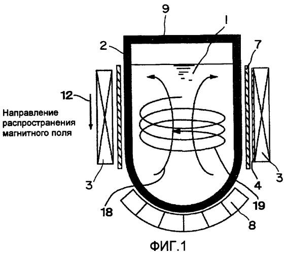 Устройство электромагнитного перемешивания