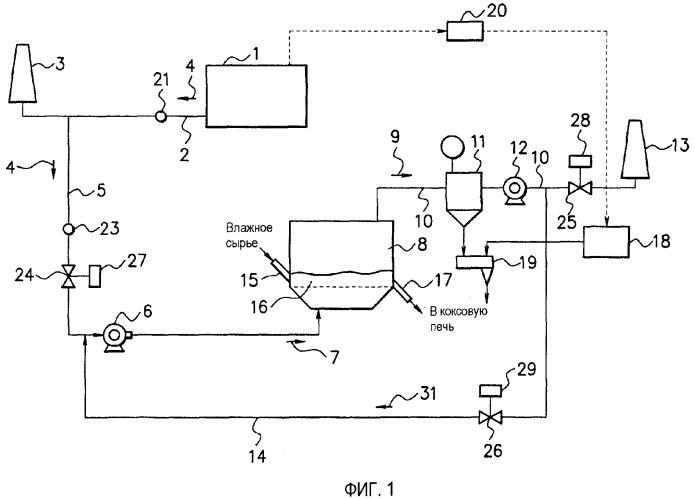 Сушильный аппарат для влажного сырья и способ сушки влажного сырья