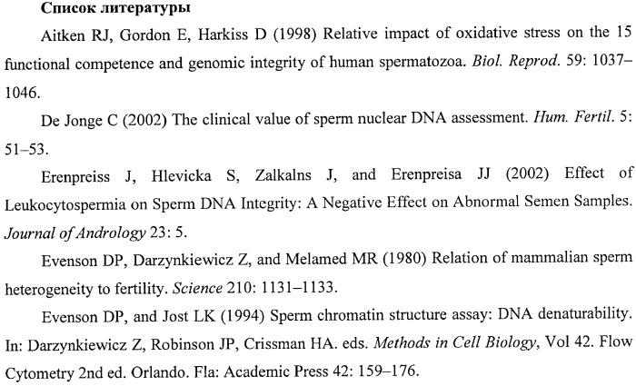 Определение фрагментации днк в сперматозоидах