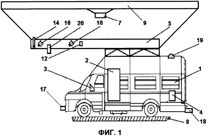 Способ осуществления мониторинга улично-дорожной сети посредством передвижной дорожной лаборатории и функциональный комплекс для его осуществления