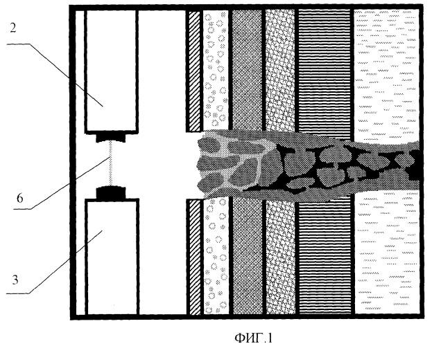 Способ воздействия на призабойную зону скважины и нефтенасыщенные пласты (варианты) и устройство для его осуществления