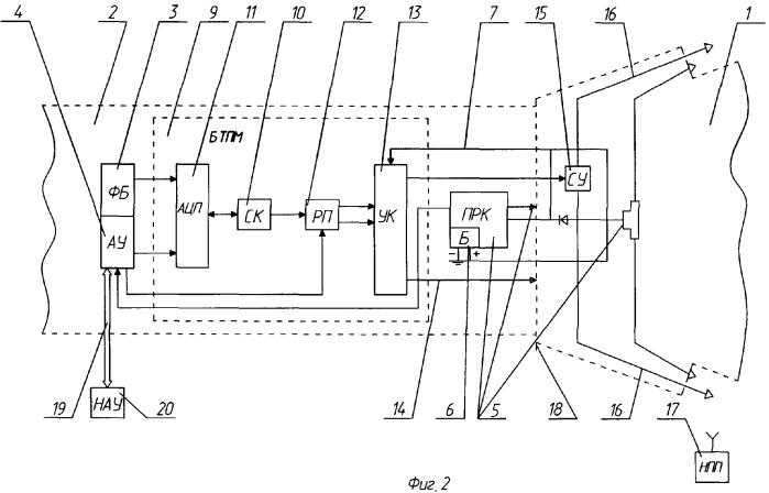Радиоуправляемая зенитная ракета с телеметрической системой регистрации ее основных параметров