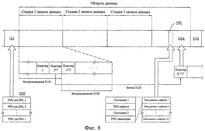 Способ управления дефектной зоной на неперезаписываемом оптическом носителе записи и оптический носитель записи с его использованием