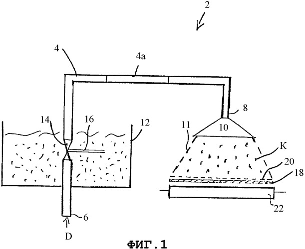 Способ и устройство для нанесения на подложку твердых материалов в форме частиц