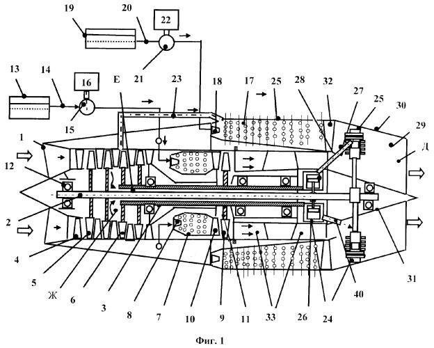 Комбинированный авиационный двигатель